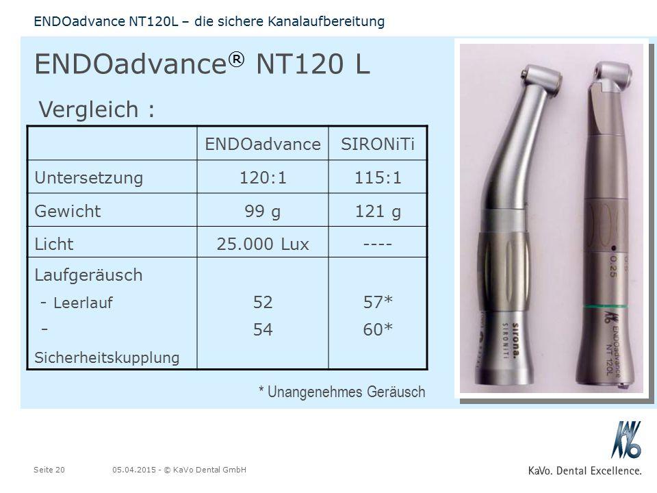 ENDOadvance® NT120 L Vergleich : - Sicherheitskupplung ENDOadvance