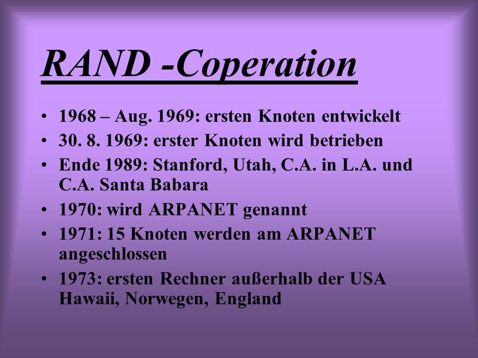 RAND -Coperation 1968 – Aug. 1969: ersten Knoten entwickelt