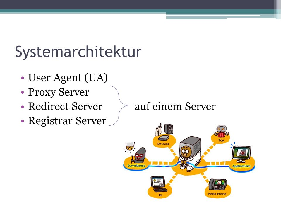 Systemarchitektur User Agent (UA) Proxy Server