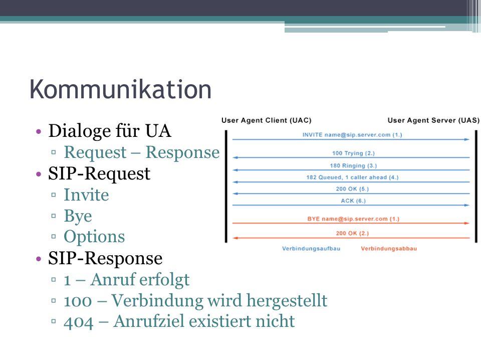 Kommunikation Dialoge für UA SIP-Request SIP-Response