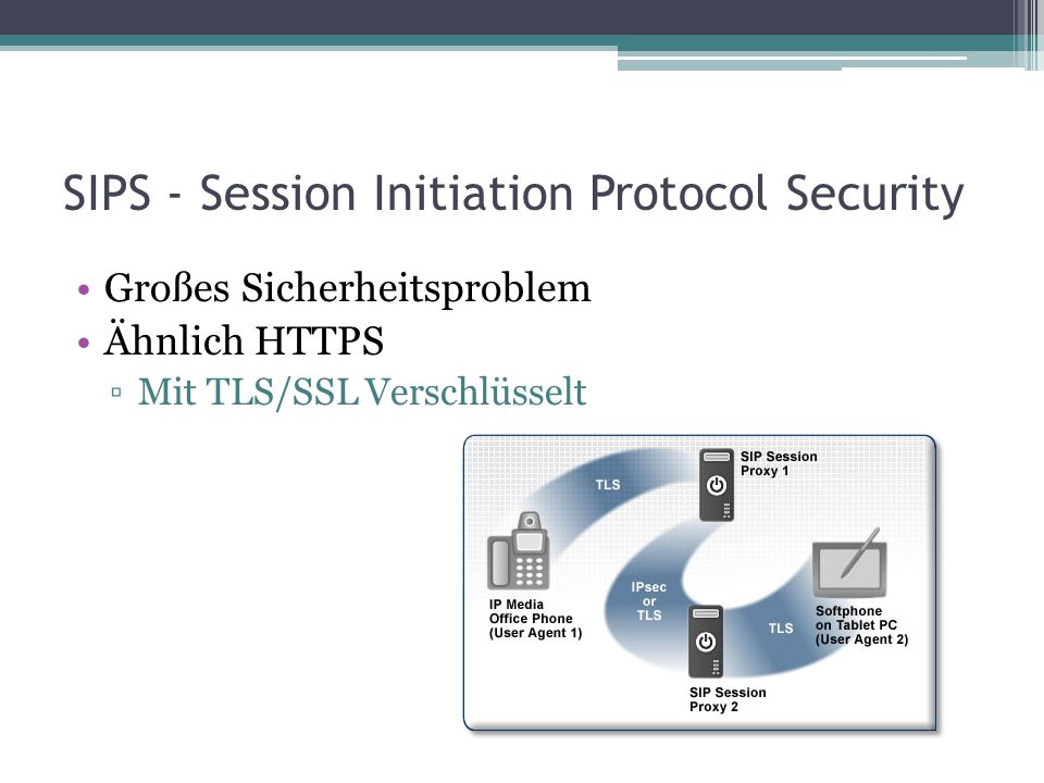 SIPS - Session Initiation Protocol Security