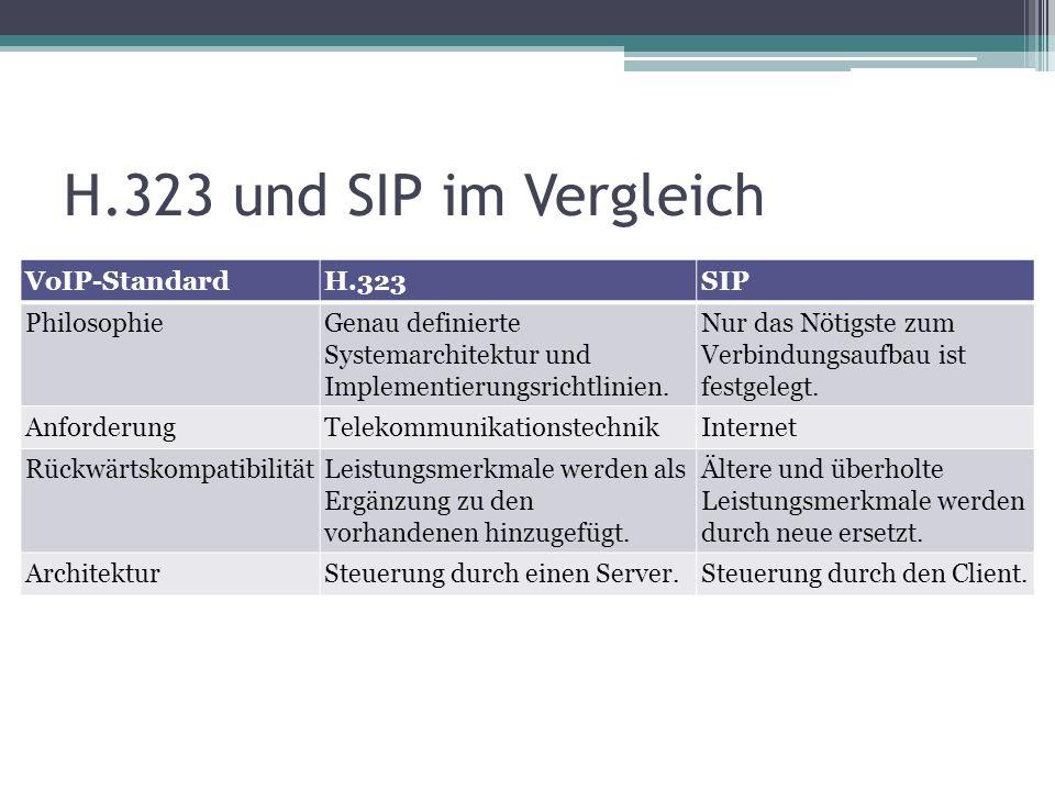 H.323 und SIP im Vergleich VoIP-Standard H.323 SIP Philosophie