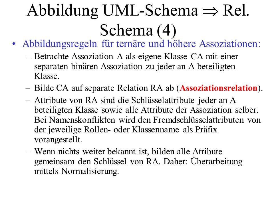 Abbildung UML-Schema  Rel. Schema (4)