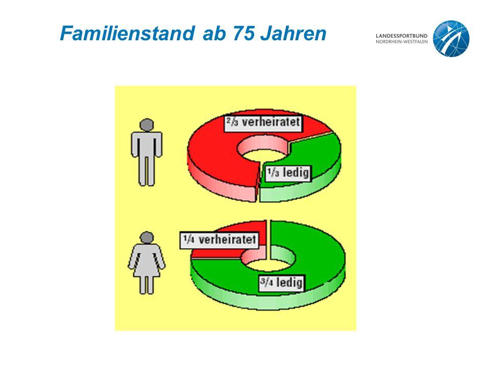 Familienstand ab 75 Jahren