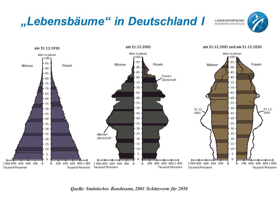 """""""Lebensbäume in Deutschland I"""