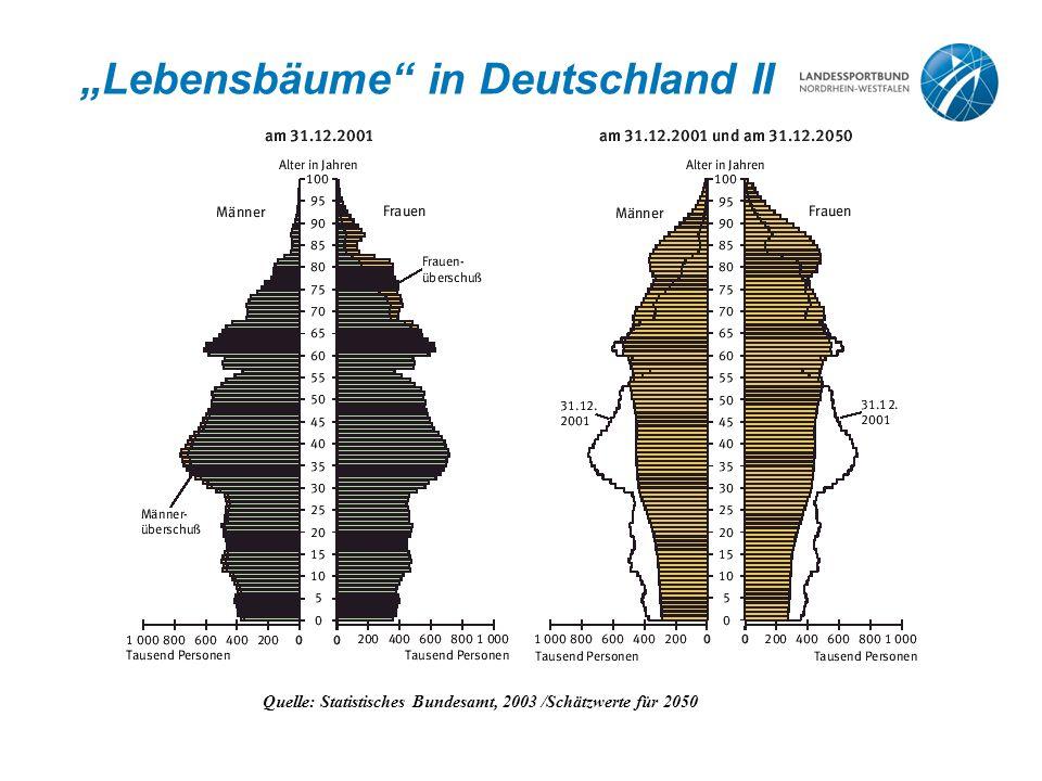 """""""Lebensbäume in Deutschland II"""