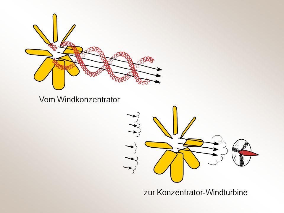 Vom Windkonzentrator zur Konzentrator-Windturbine