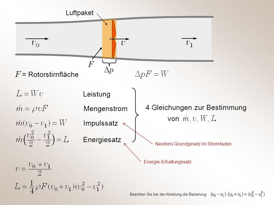 F Δp F = Rotorstirnfläche Leistung 4 Gleichungen zur Bestimmung
