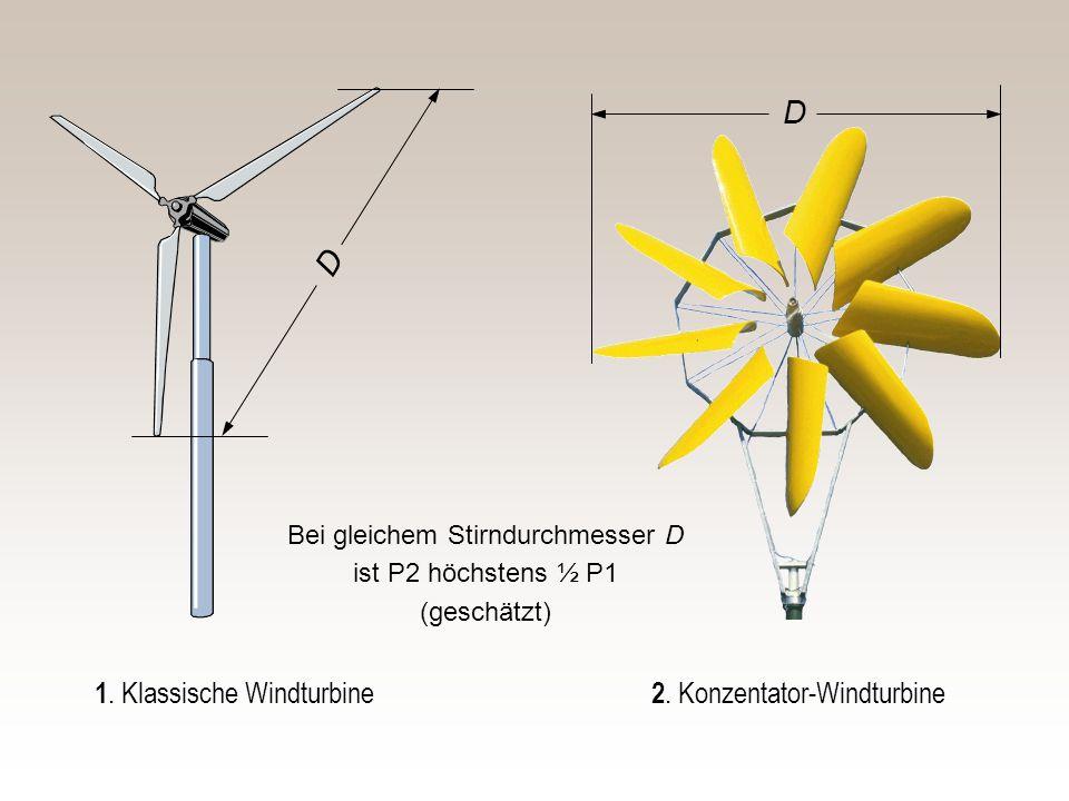 Bei gleichem Stirndurchmesser D ist P2 höchstens ½ P1 (geschätzt)