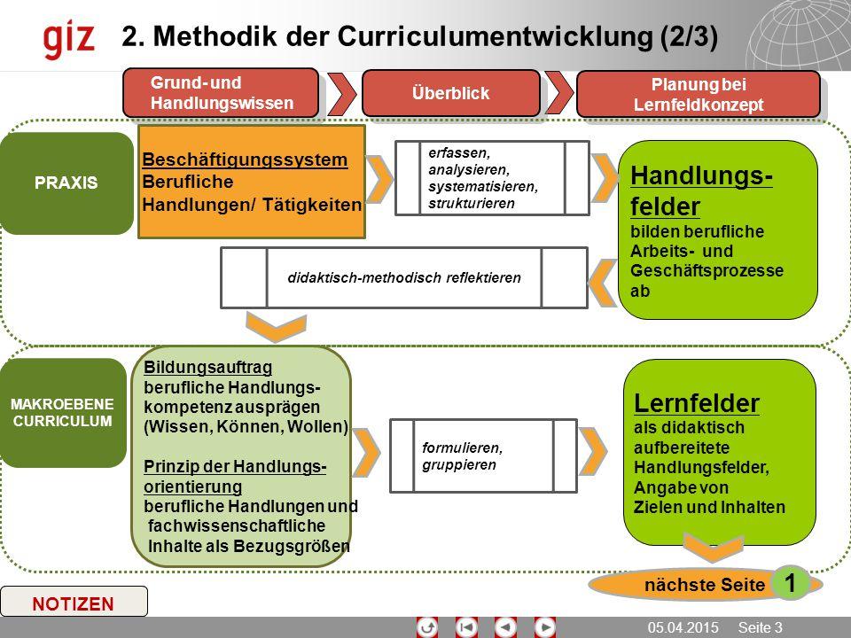 Planung bei Lernfeldkonzept didaktisch-methodisch reflektieren