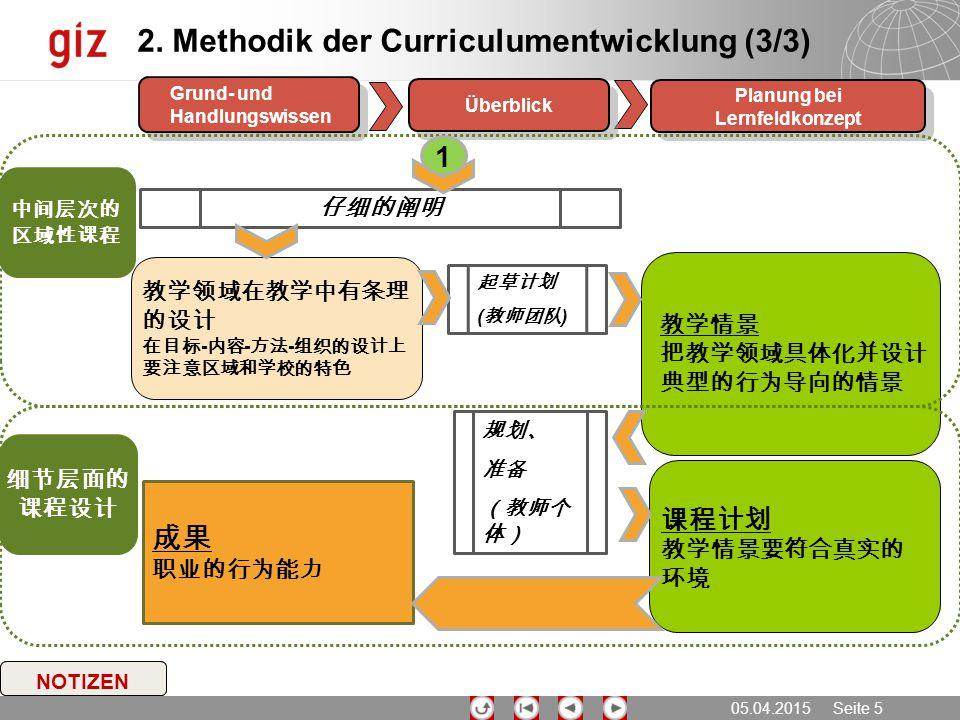 Planung bei Lernfeldkonzept