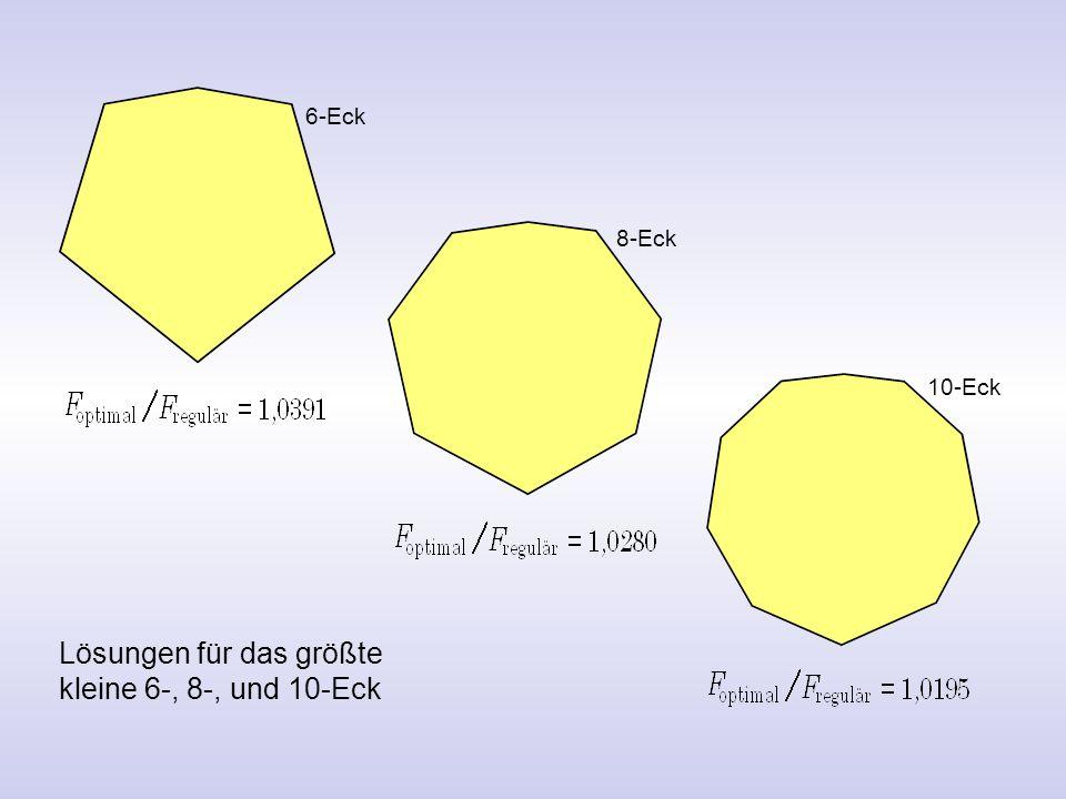 Lösungen für das größte kleine 6-, 8-, und 10-Eck