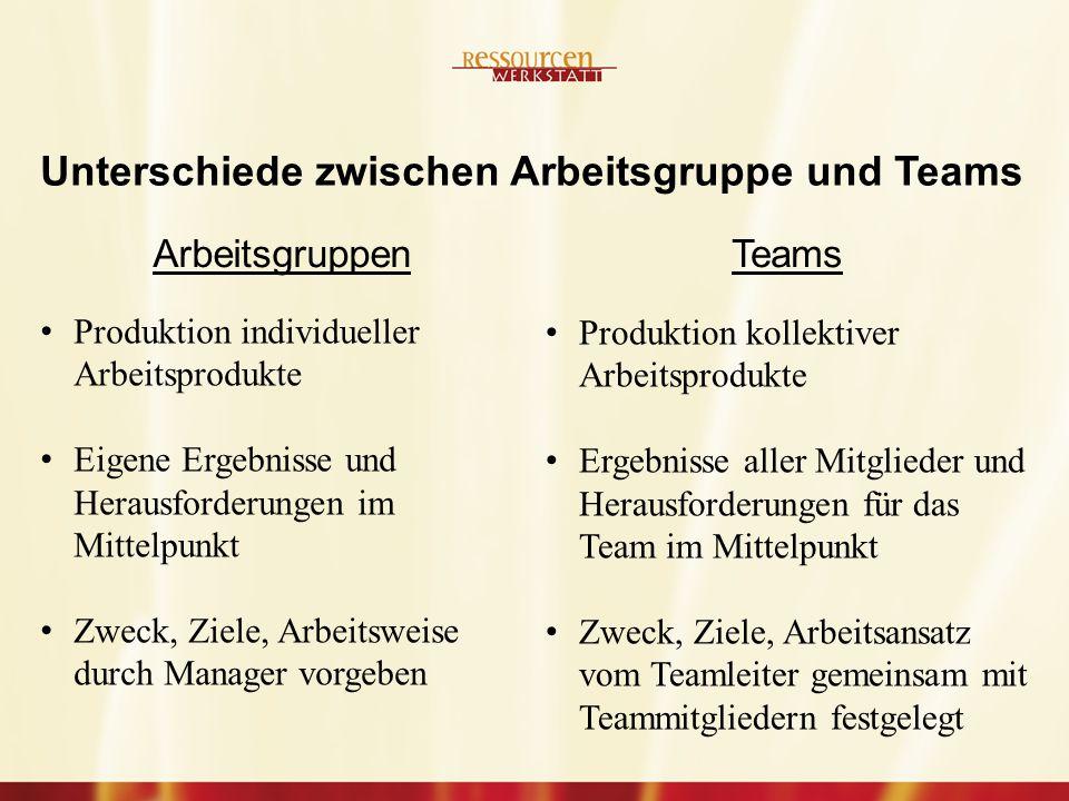 Unterschiede zwischen Arbeitsgruppe und Teams