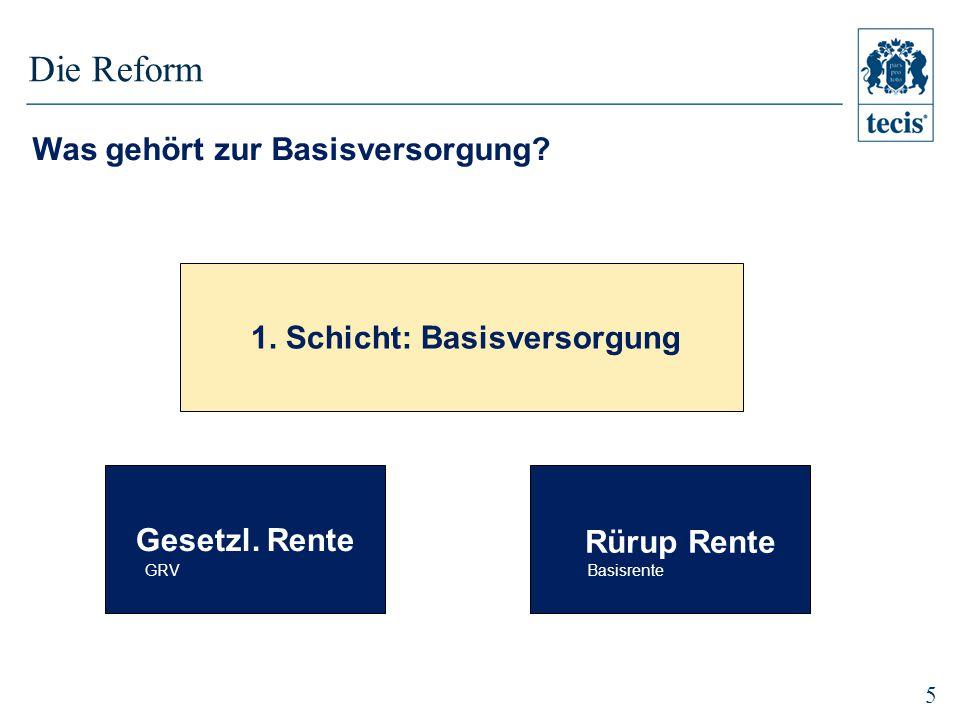 1. Schicht: Basisversorgung