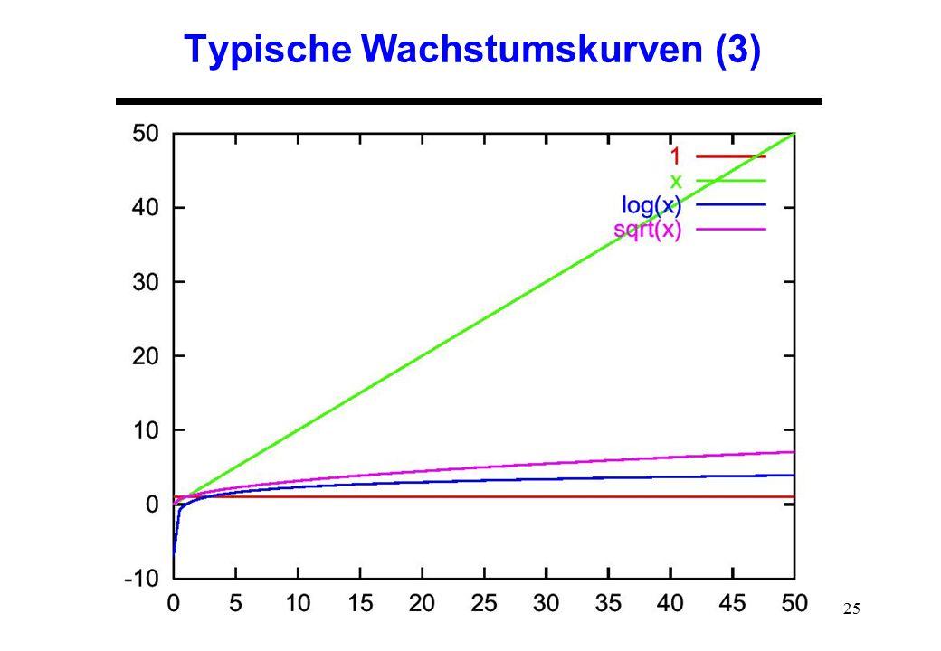 Typische Wachstumskurven (3)