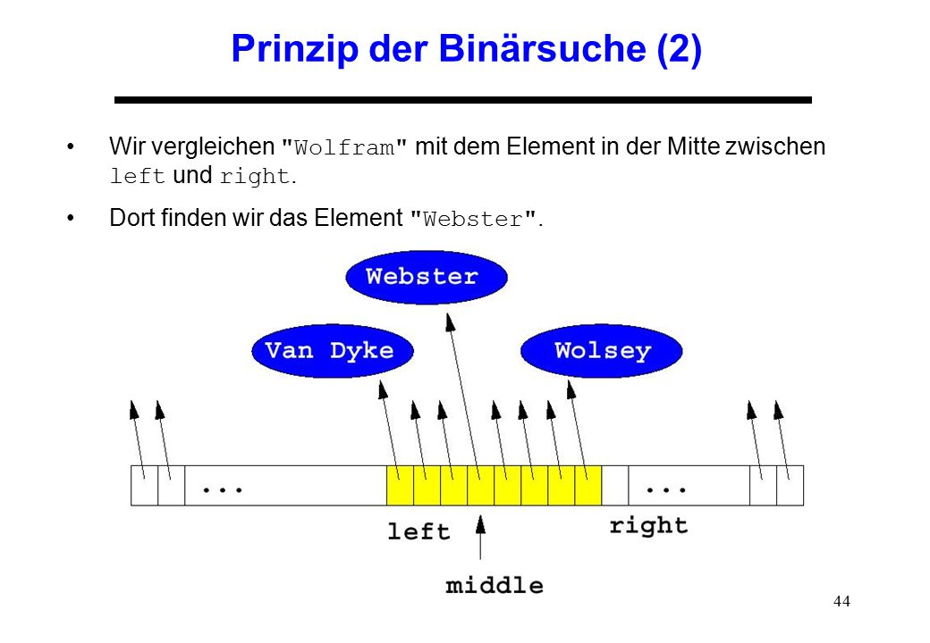 Prinzip der Binärsuche (2)