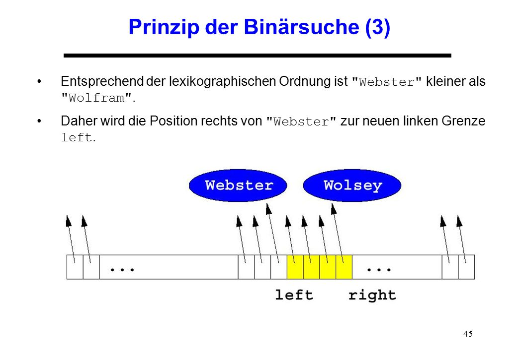 Prinzip der Binärsuche (3)