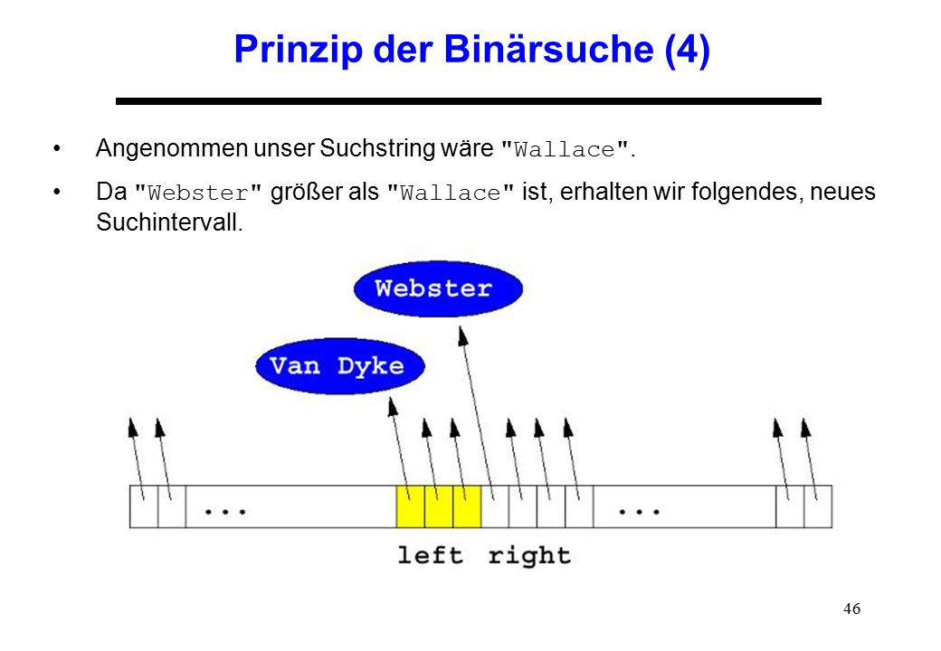Prinzip der Binärsuche (4)