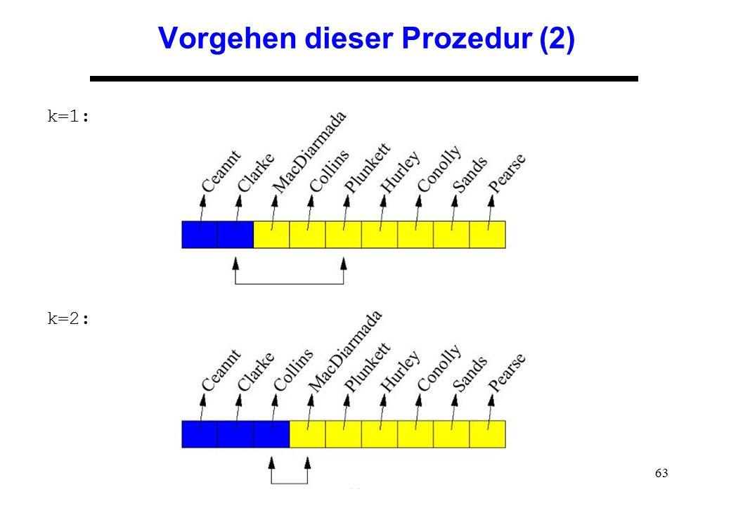 Vorgehen dieser Prozedur (2)