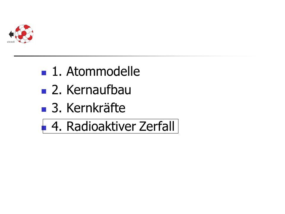 1. Atommodelle 2. Kernaufbau 3. Kernkräfte 4. Radioaktiver Zerfall