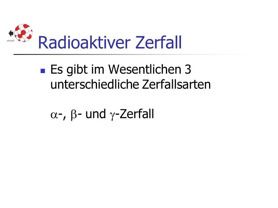 Radioaktiver Zerfall Es gibt im Wesentlichen 3 unterschiedliche Zerfallsarten a-, b- und g-Zerfall