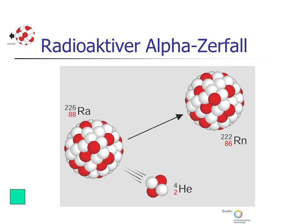 Radioaktiver Alpha-Zerfall