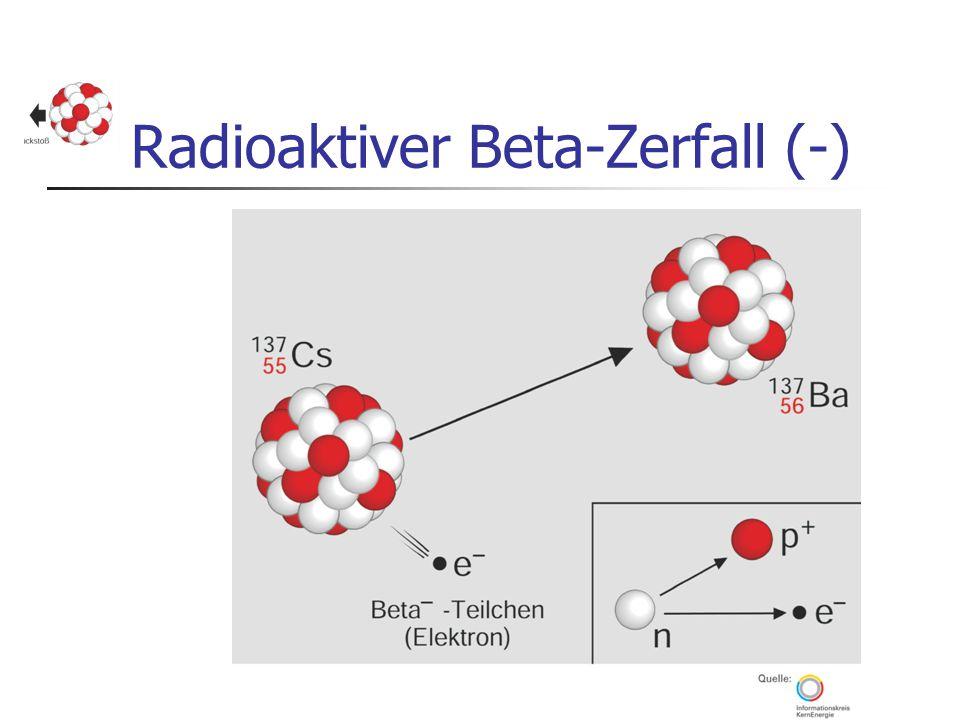 Radioaktiver Beta-Zerfall (-)