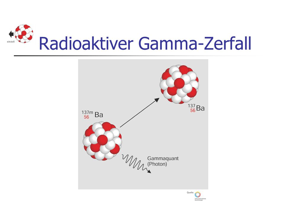 Radioaktiver Gamma-Zerfall