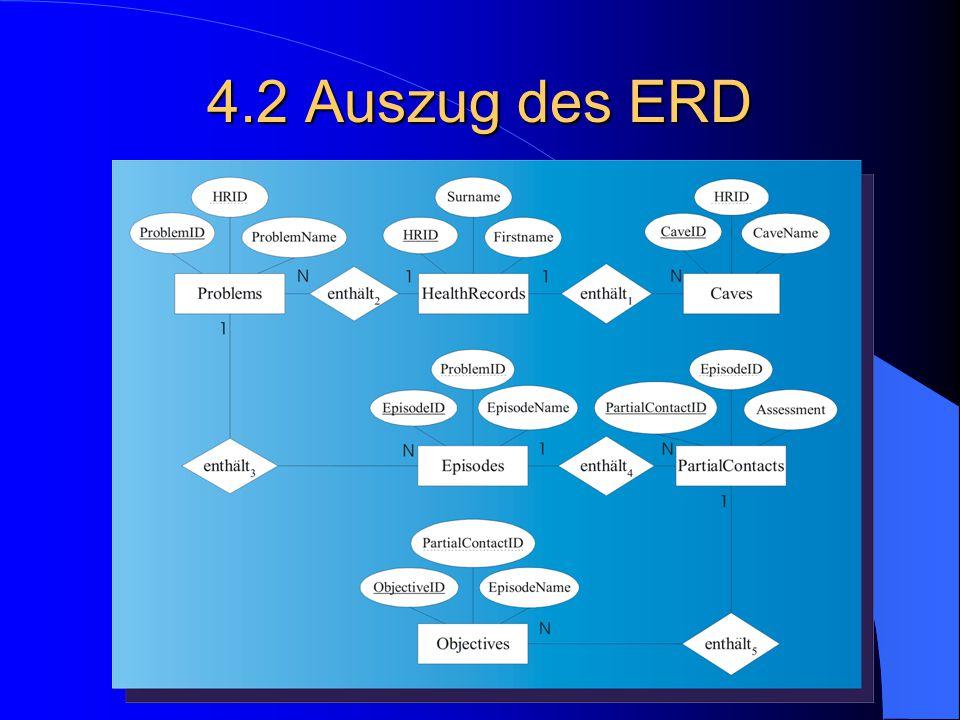 4.2 Auszug des ERD