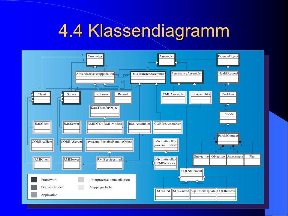 4.4 Klassendiagramm