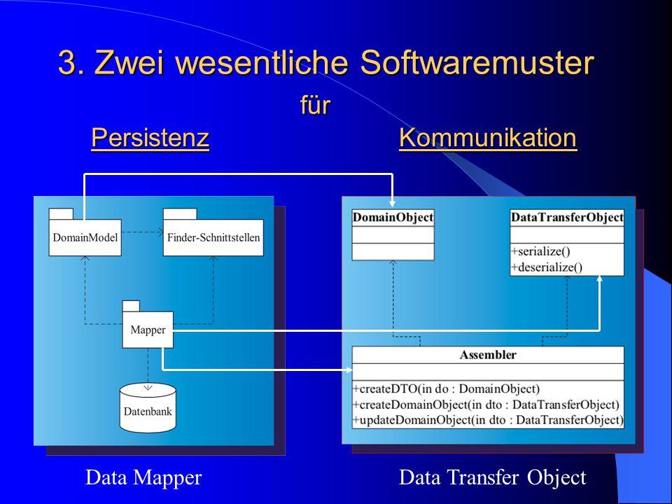 3. Zwei wesentliche Softwaremuster für