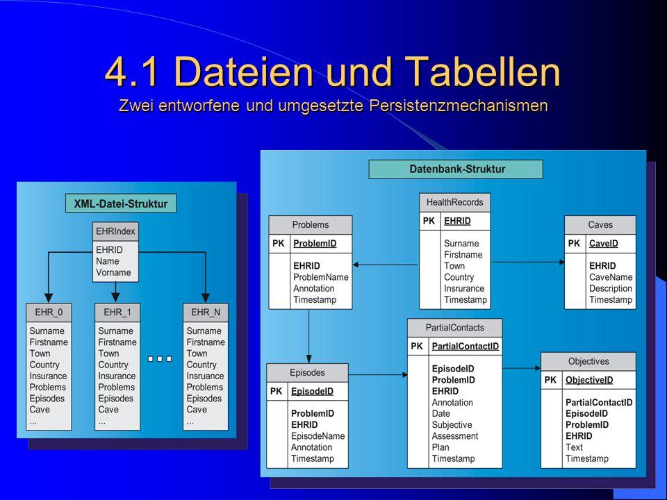 4.1 Dateien und Tabellen Zwei entworfene und umgesetzte Persistenzmechanismen