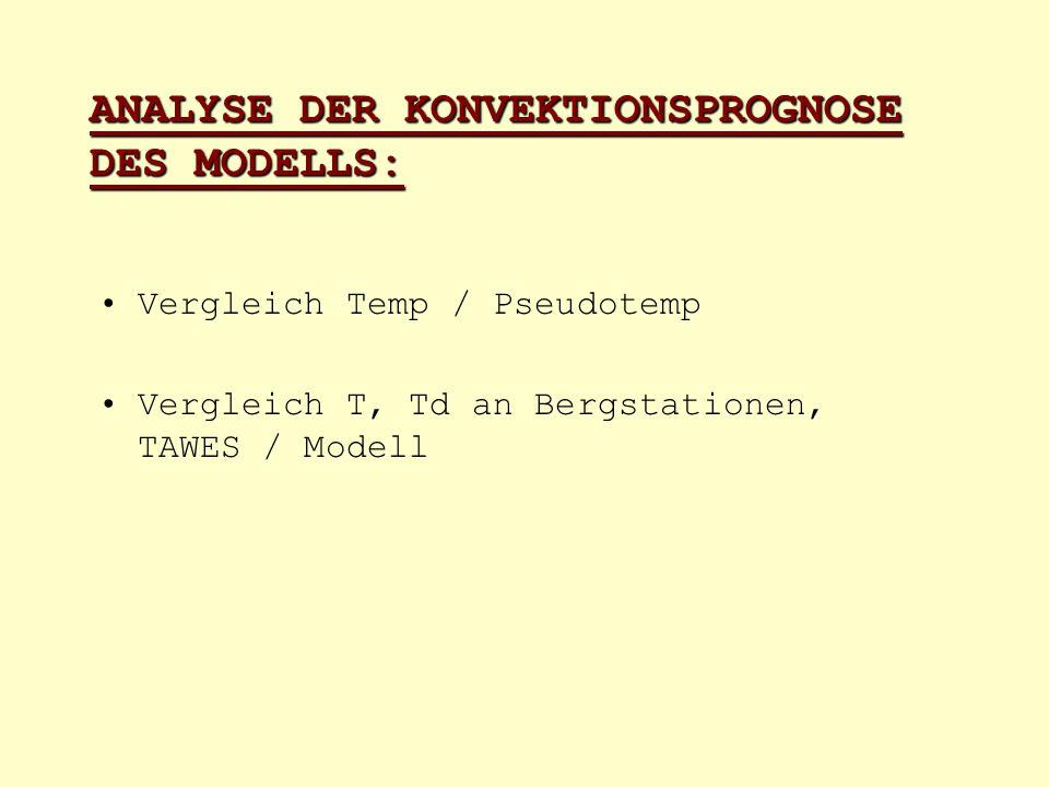 ANALYSE DER KONVEKTIONSPROGNOSE DES MODELLS: