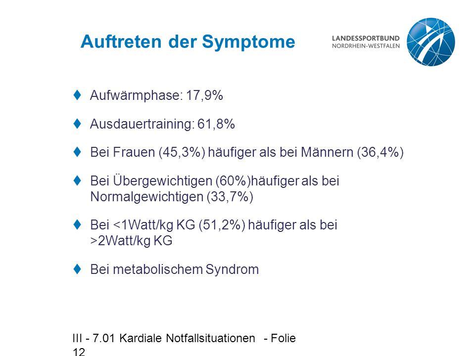 Auftreten der Symptome