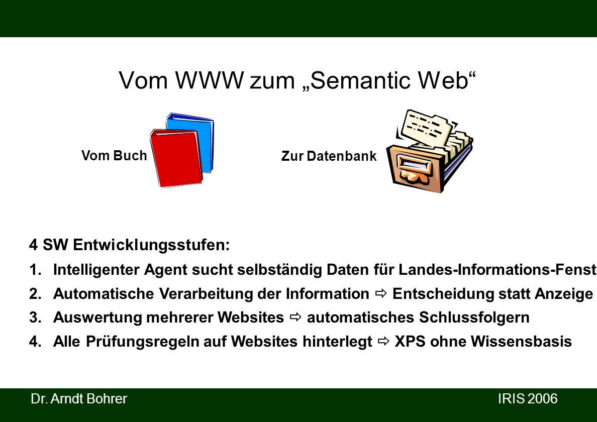 "Vom WWW zum ""Semantic Web"