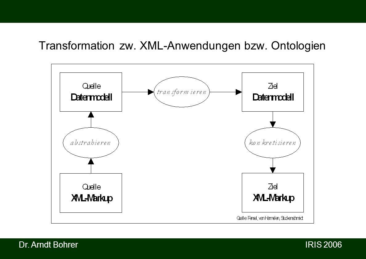 Transformation zw. XML-Anwendungen bzw. Ontologien