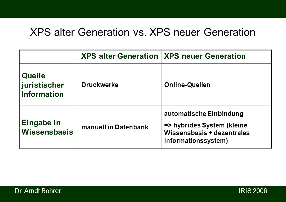 XPS alter Generation vs. XPS neuer Generation