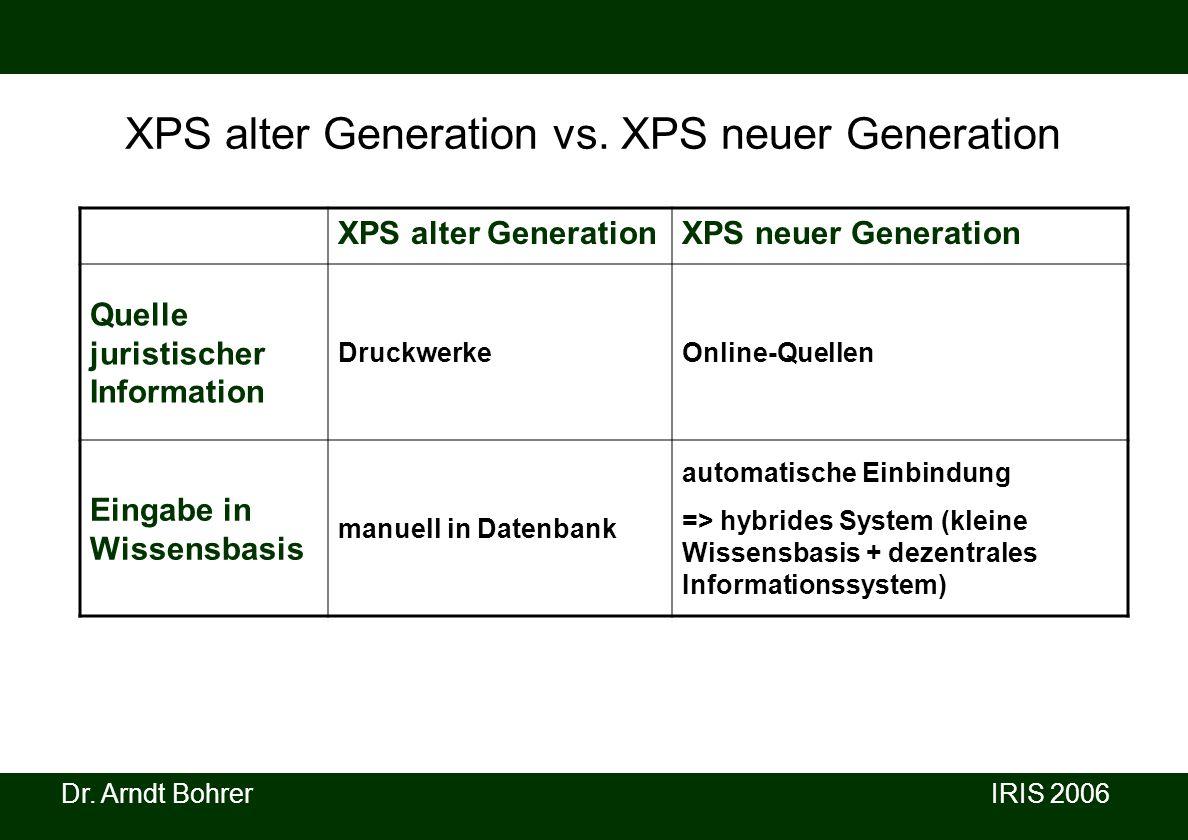 XPS alter Generation vs. XPS neuer Generation