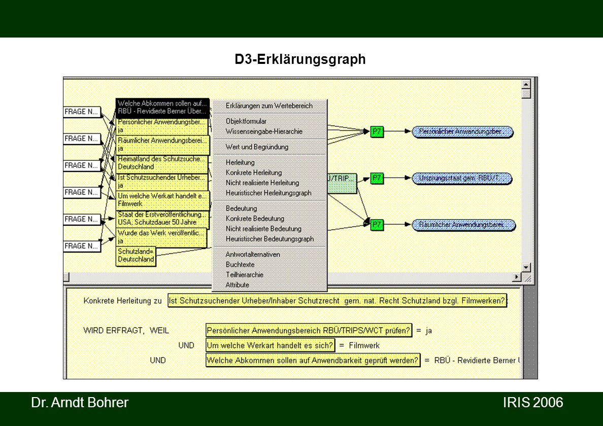 D3-Erklärungsgraph