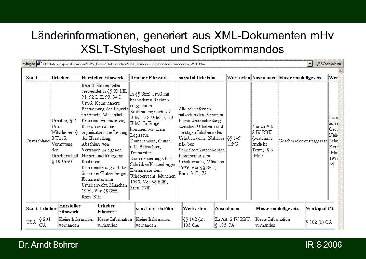 Länderinformationen, generiert aus XML-Dokumenten mHv XSLT-Stylesheet und Scriptkommandos