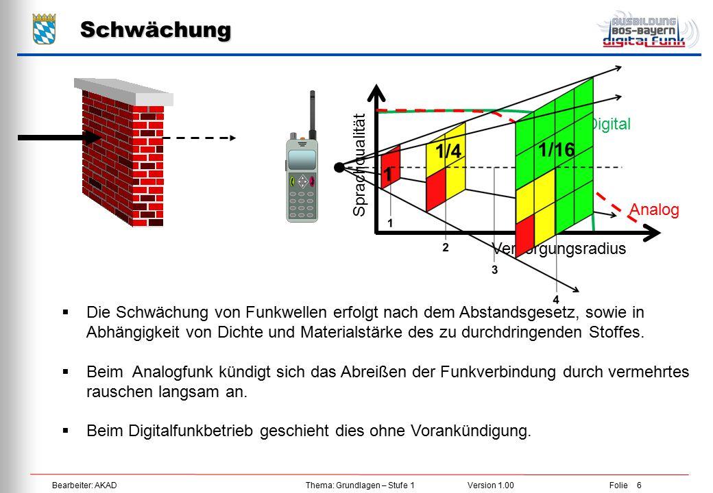 Schwächung Digital Sprachqualität Analog Versorgungsradius