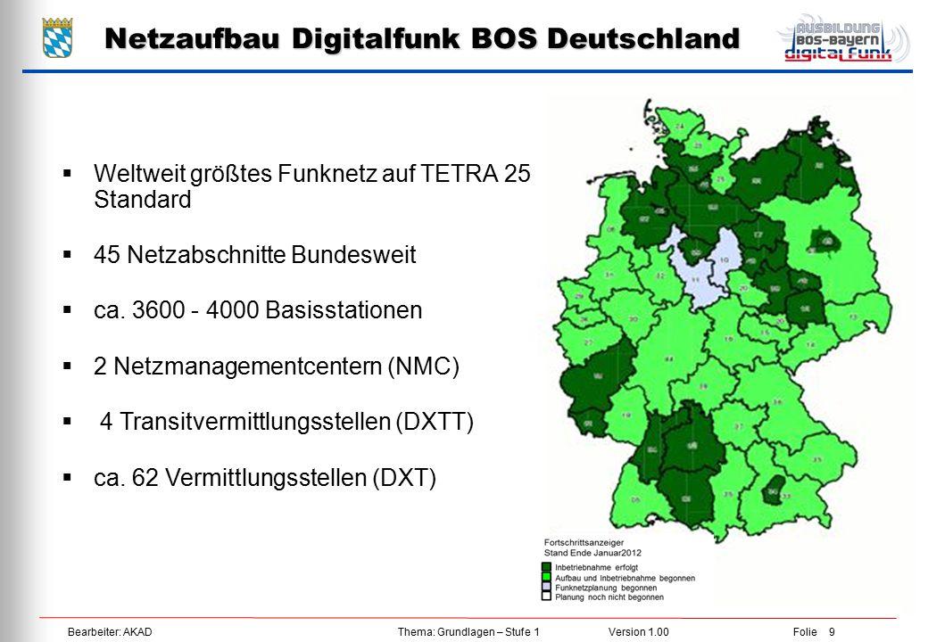 Netzaufbau Digitalfunk BOS Deutschland