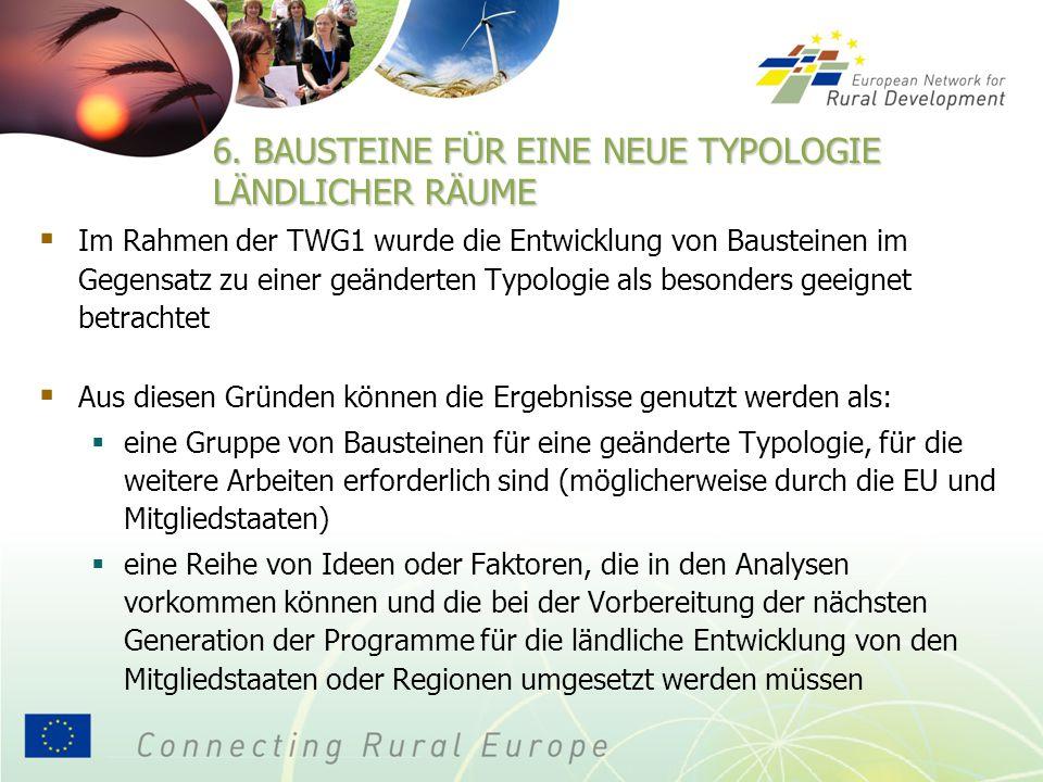 6. BAUSTEINE FÜR EINE NEUE TYPOLOGIE LÄNDLICHER RÄUME