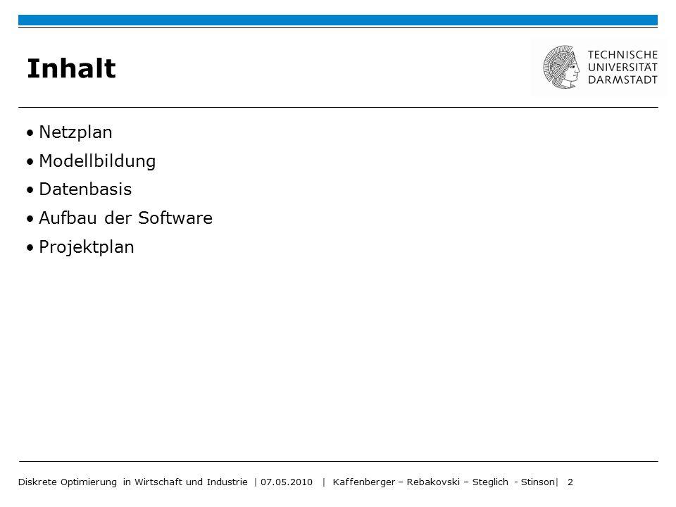 Inhalt Netzplan Modellbildung Datenbasis Aufbau der Software