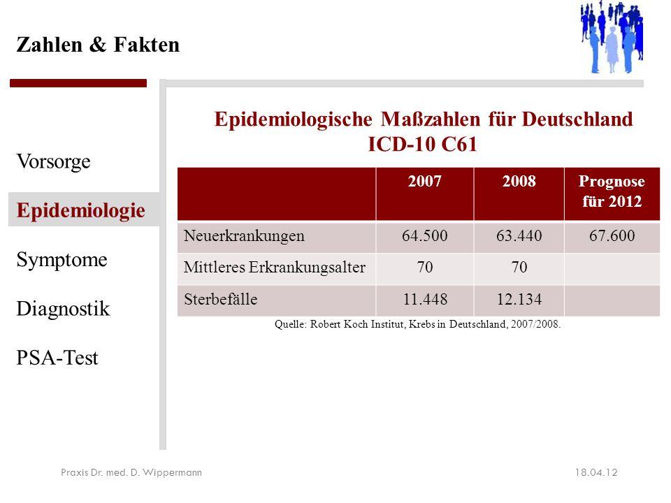 Zahlen & Fakten Erkrankungs- und Sterberisiko in Deutschland nach Alter, Datenbasis 2008. Vorsorge.