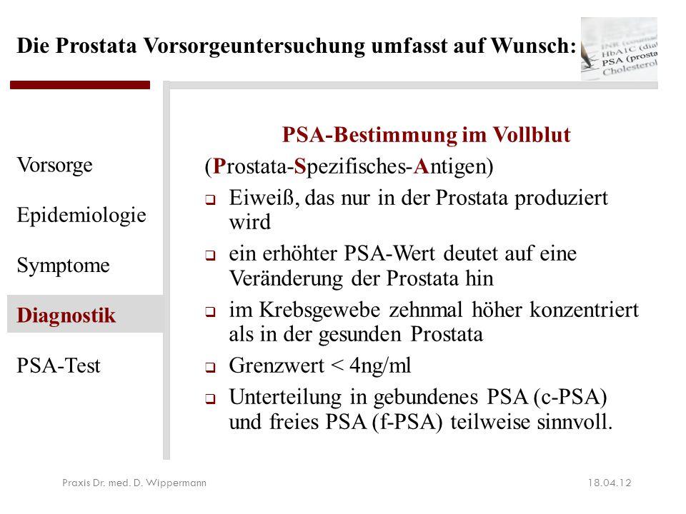 aggressiver prostatakrebs symptome psa wert