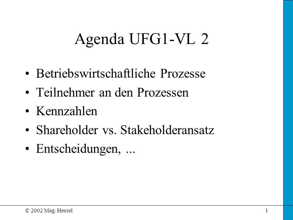 Agenda UFG1-VL 2 Betriebswirtschaftliche Prozesse