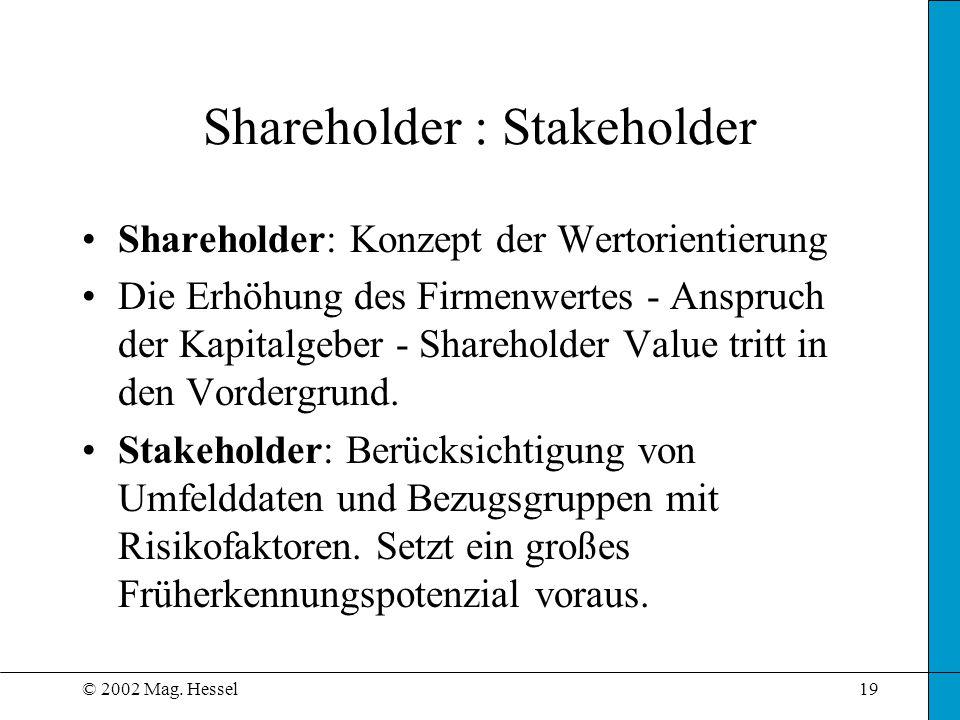 Shareholder : Stakeholder