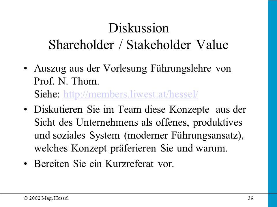 Diskussion Shareholder / Stakeholder Value