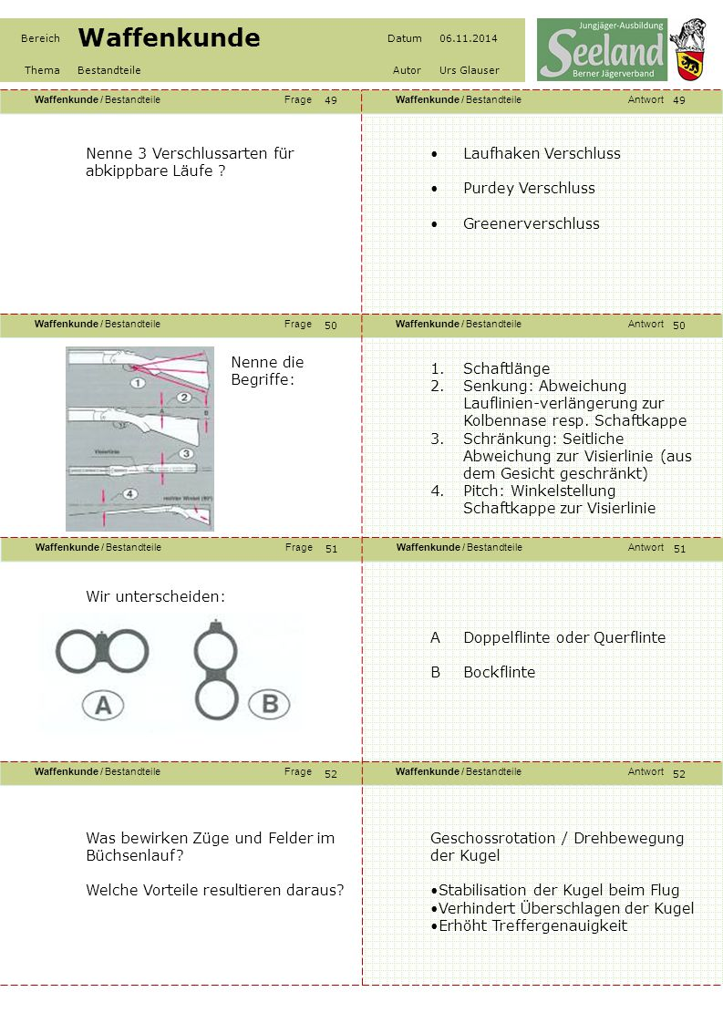 Nenne 3 Verschlussarten für abkippbare Läufe Laufhaken Verschluss